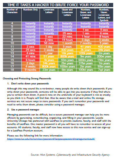 Cyber Awareness Month: Password Security