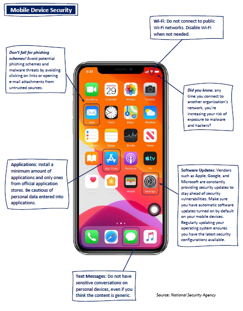 Cyber Awareness Month: Mobile Security